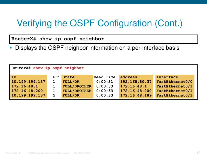 Verifying the OSPF Configuration (Cont.)