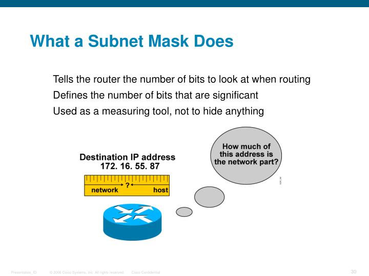 What a Subnet Mask Does