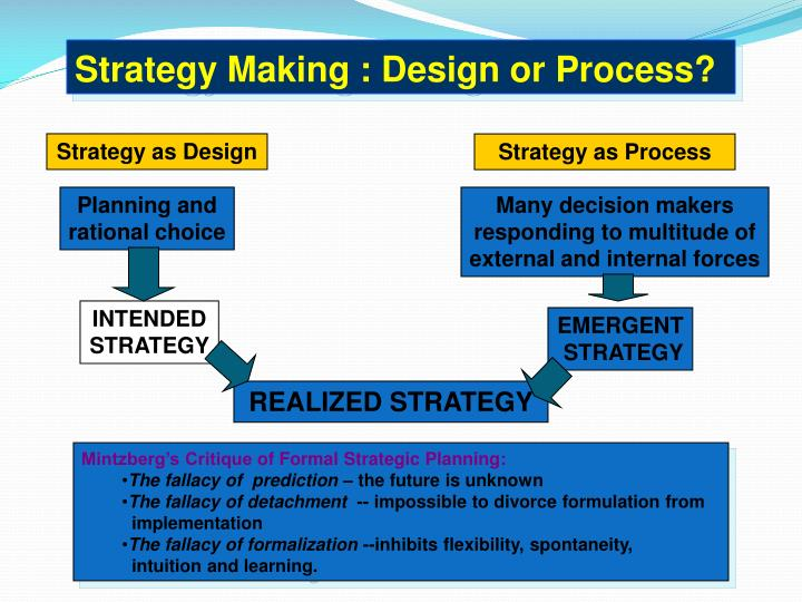 Strategy Making : Design or Process?