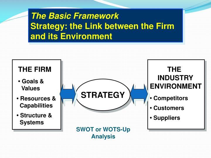 The Basic Framework