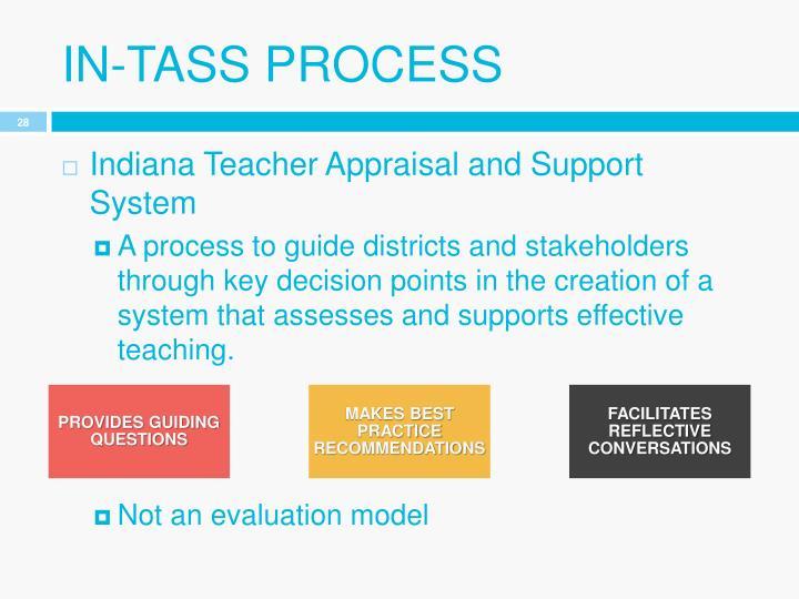 IN-TASS PROCESS