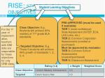 rise student learning objectives