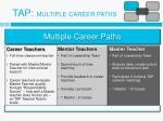 tap multiple career paths