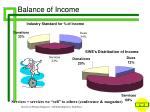balance of income