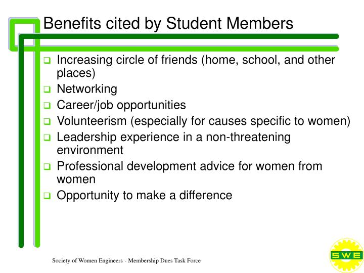 Benefits cited by Student Members