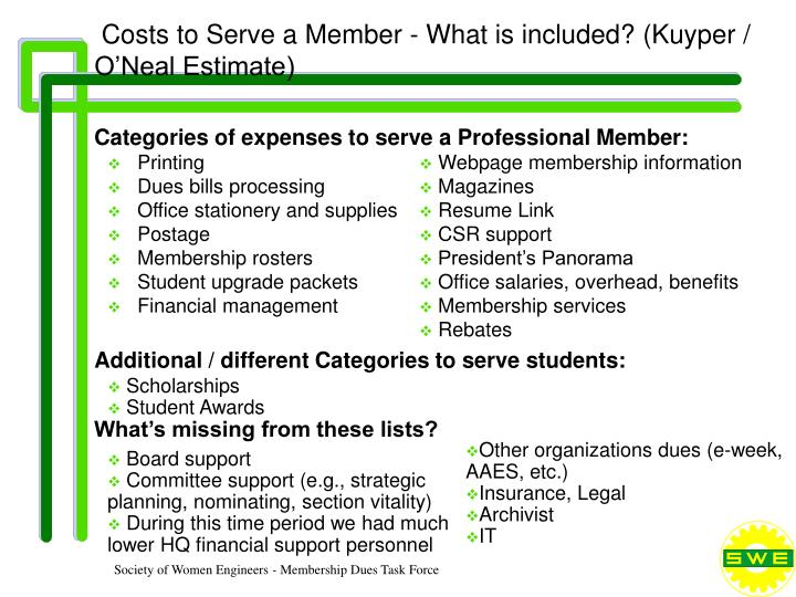 Costs to Serve a Member - What is included? (Kuyper / O'Neal Estimate)