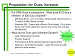 proposition for dues increase