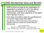 swe membership value and benefits
