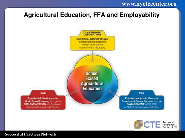 Agricultural Education, FFA and Employability