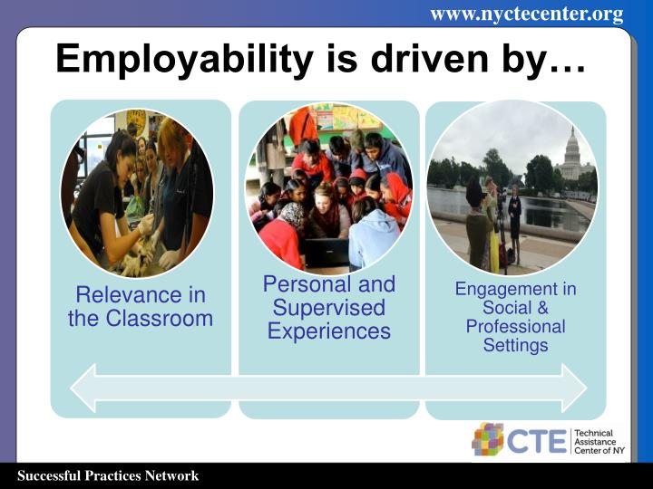 Employability is driven by…