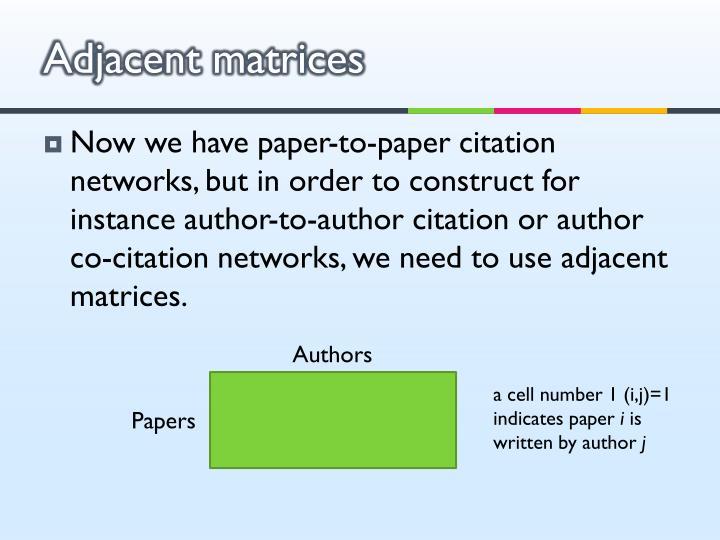 Adjacent matrices