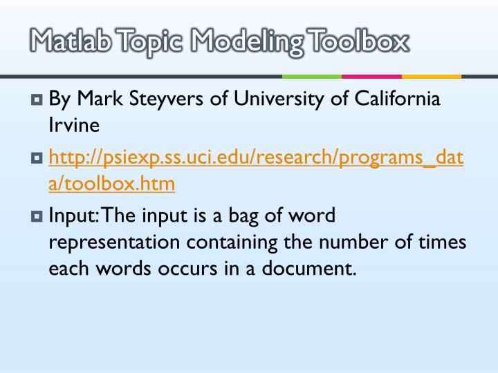 Matlab Topic Modeling Toolbox