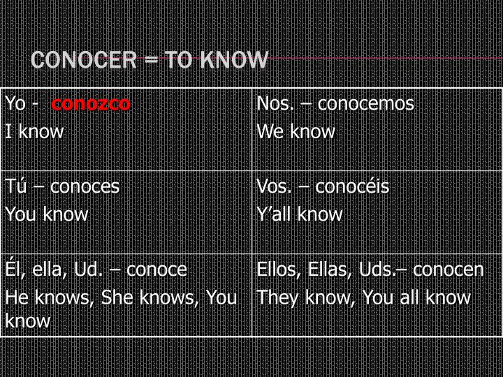 Conocer = to know