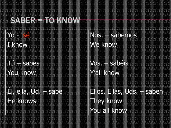 Saber = to know