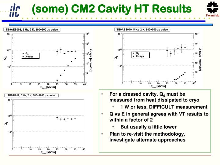 (some) CM2 Cavity HT Results