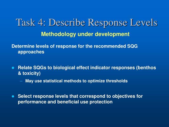Task 4: Describe Response Levels