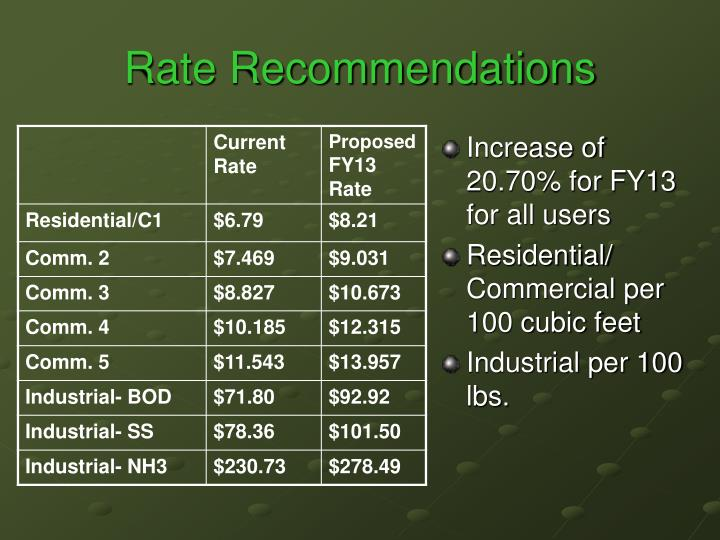 Rate Recommendations