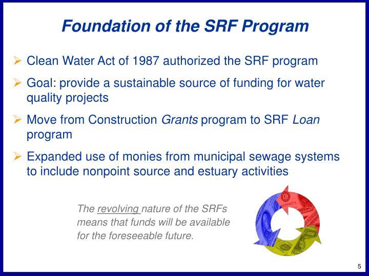 Foundation of the SRF Program