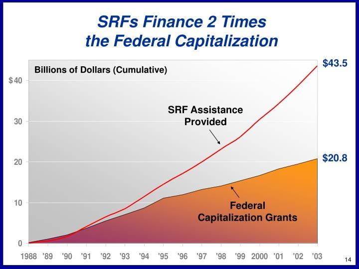 SRFs Finance 2 Times