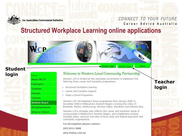 Structured Workplace Learning online applications