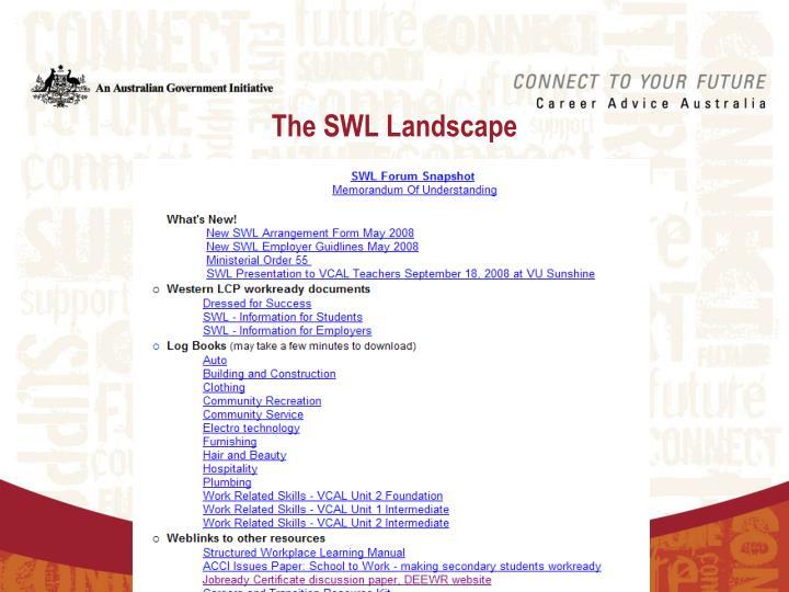 The SWL Landscape