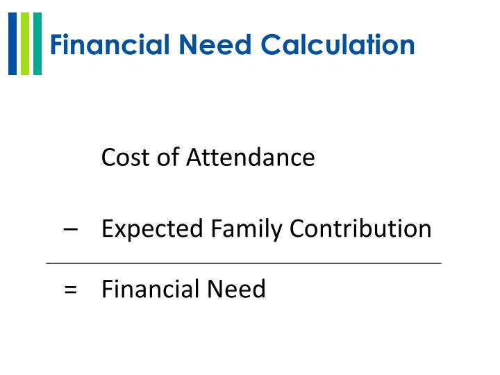 Financial Need Calculation
