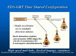 eds grt time shared configuration