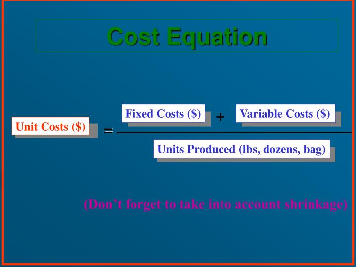 Variable Costs ($)