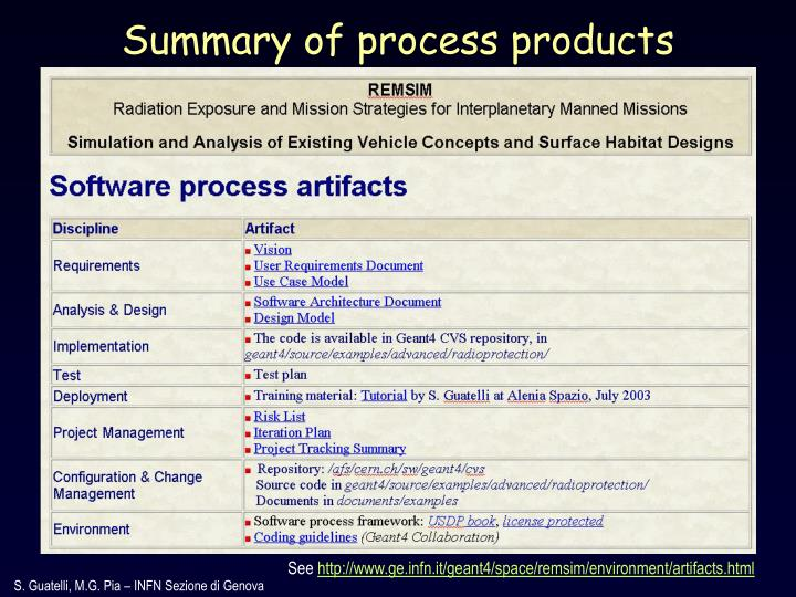 Summary of process products
