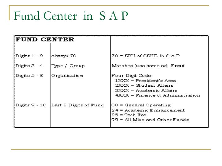 Fund Center  in  S A P