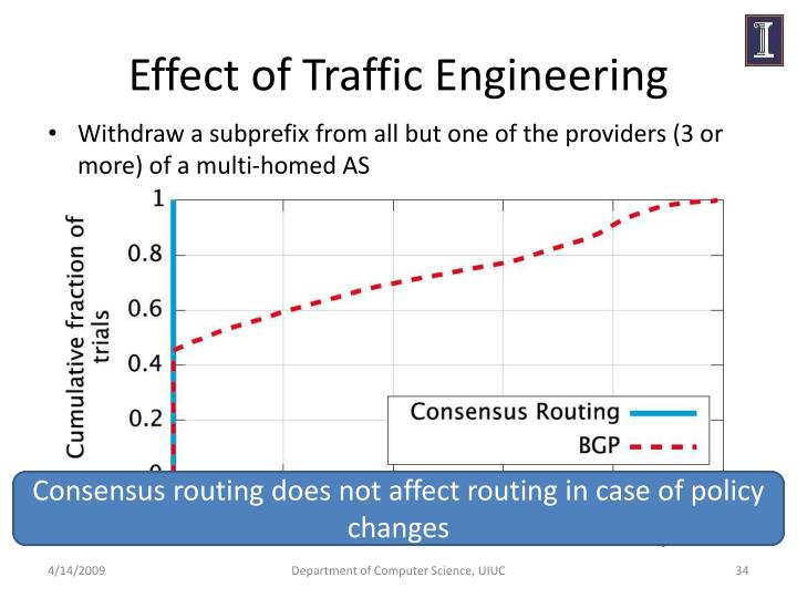 Effect of Traffic Engineering
