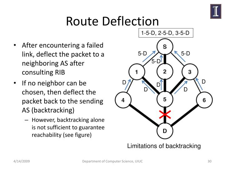 Route Deflection