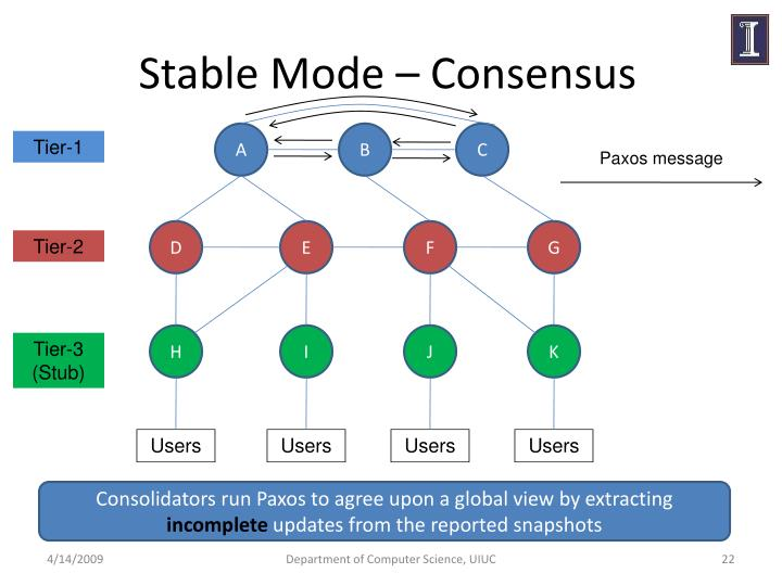 Stable Mode – Consensus
