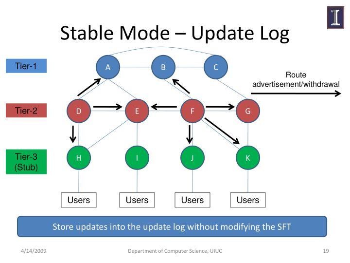 Stable Mode – Update Log