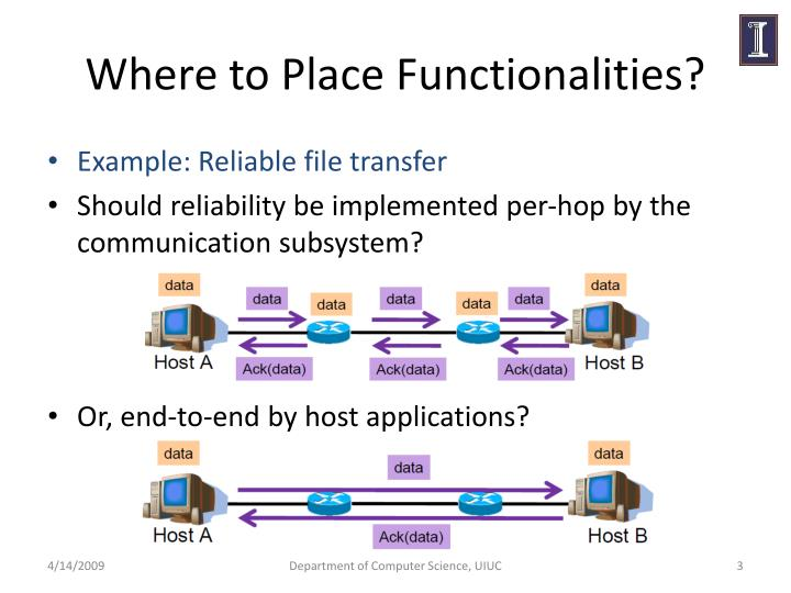 Where to place functionalities
