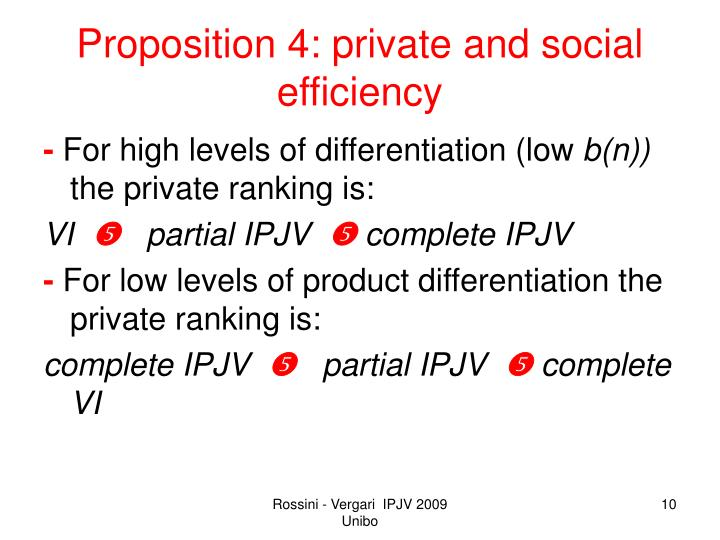 Proposition 4: private and social efficiency