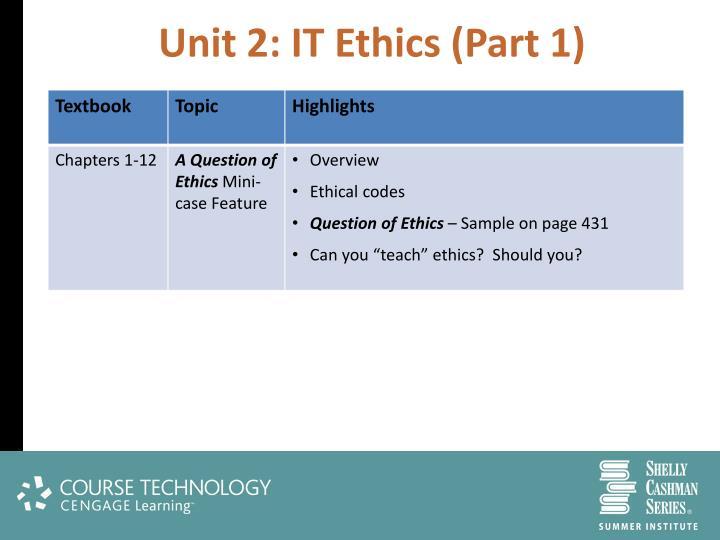Unit 2: IT Ethics (Part 1)