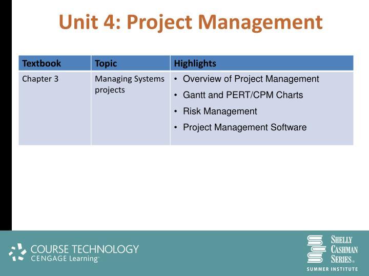 Unit 4: Project Management