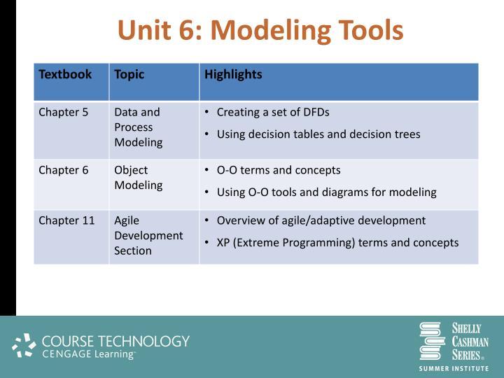 Unit 6: Modeling Tools
