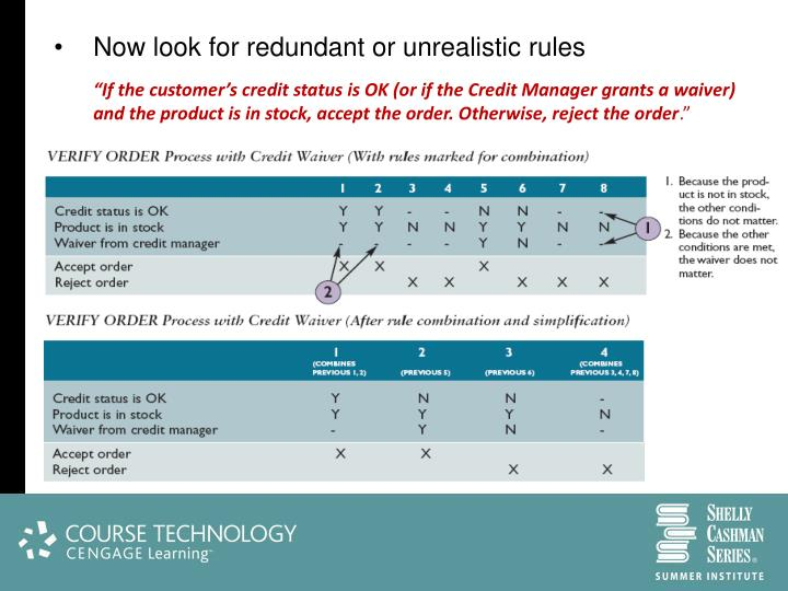 Now look for redundant or unrealistic rules