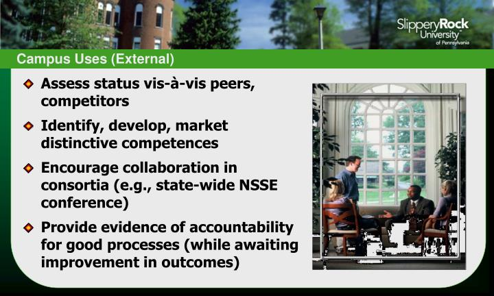Campus Uses (External)