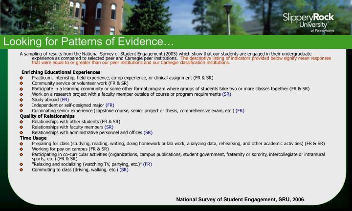 Looking for Patterns of Evidence…