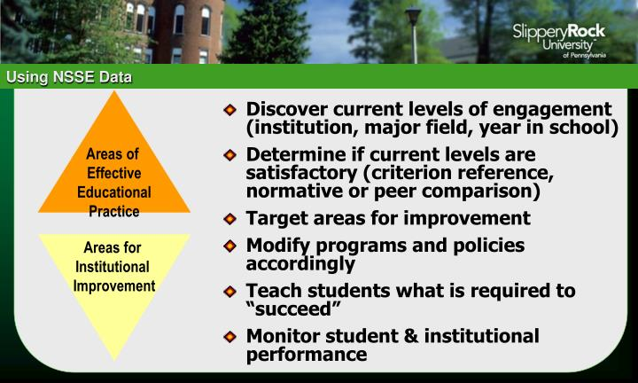 Discover current levels of engagement (institution, major field, year in school)