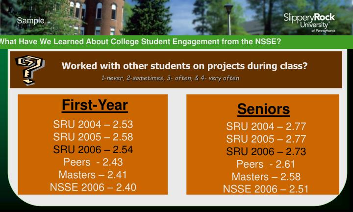Worked with other students on projects during class?