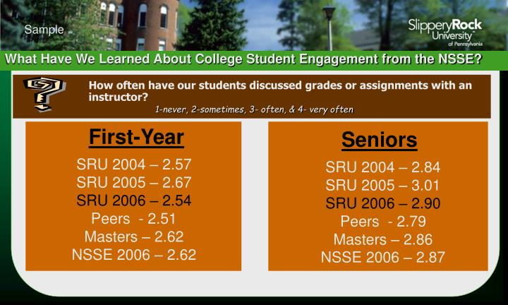 How often have our students discussed grades or assignments with an instructor?