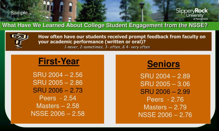 How often have our students received prompt feedback from faculty on your academic performance (written or oral)?