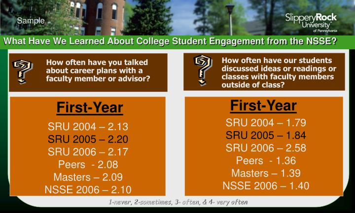 How often have you talked about career plans with a faculty member or advisor?
