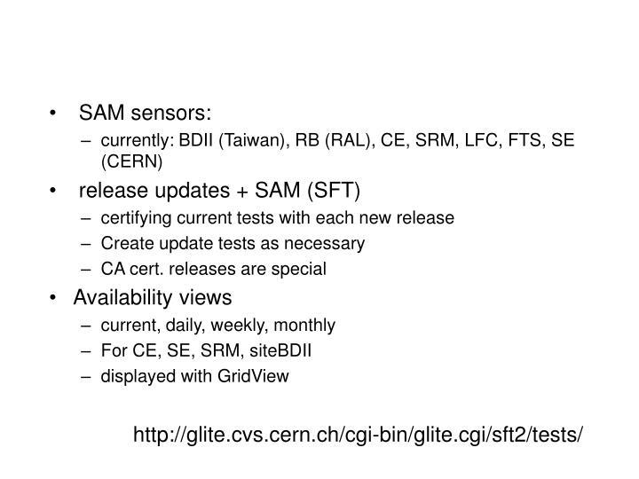 SAM sensors: