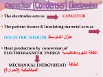 capacitor condenser electrodes
