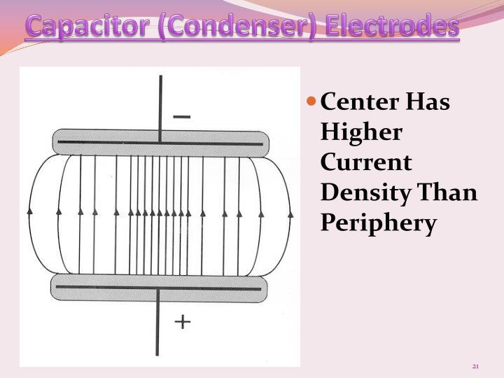 Capacitor (Condenser) Electrodes